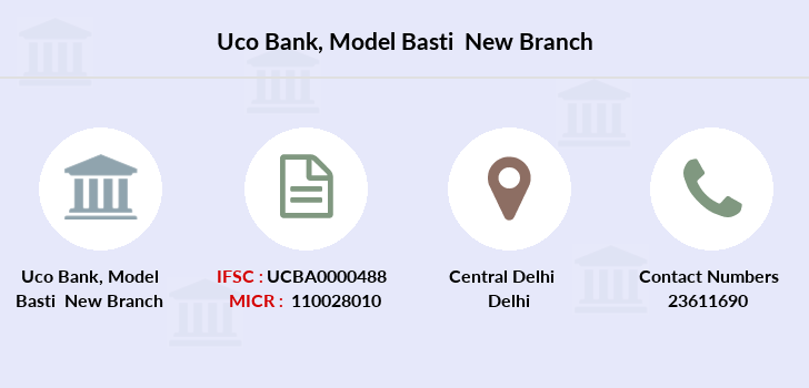 Uco-bank Model-basti-new branch