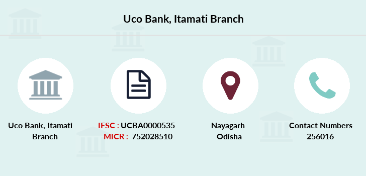 Uco-bank Itamati branch