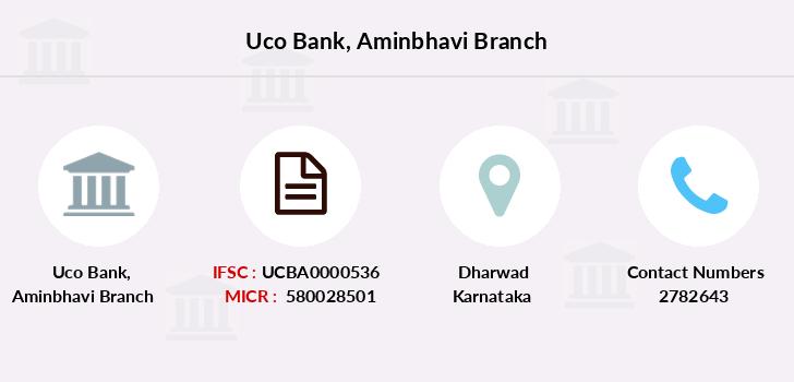 Uco-bank Aminbhavi branch