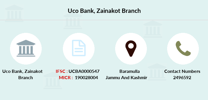 Uco-bank Zainakot branch