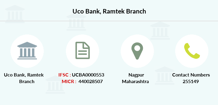 Uco-bank Ramtek branch