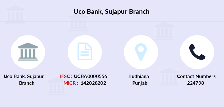 Uco-bank Sujapur branch