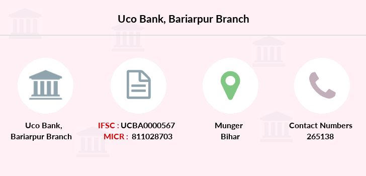 Uco-bank Bariarpur branch