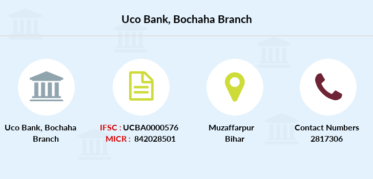 Uco-bank Bochaha branch