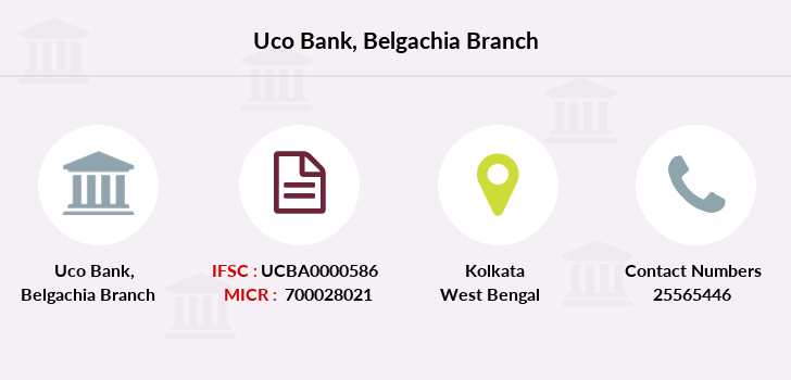 Uco-bank Belgachia branch