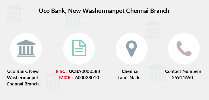 Uco-bank New-washermanpet-chennai branch