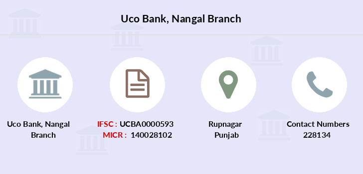 Uco-bank Nangal branch