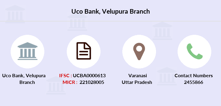 Uco-bank Velupura branch