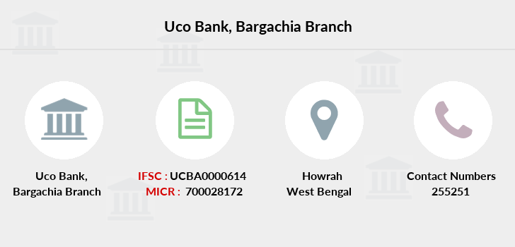 Uco-bank Bargachia branch