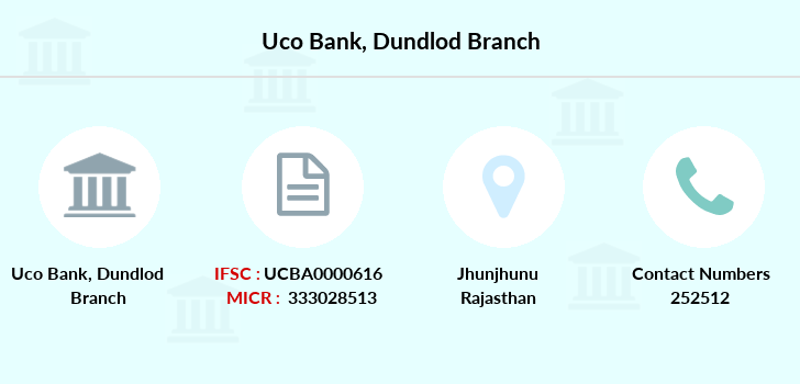 Uco-bank Dundlod branch