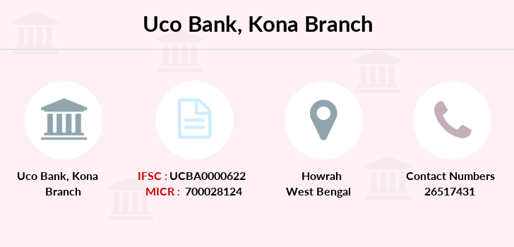 Uco-bank Kona branch