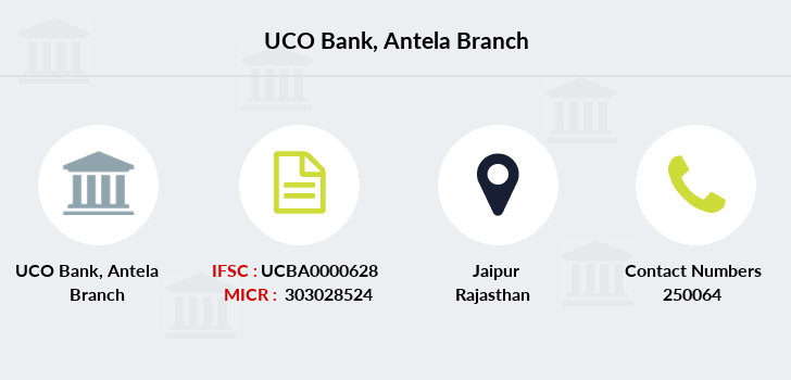 Uco-bank Antela branch