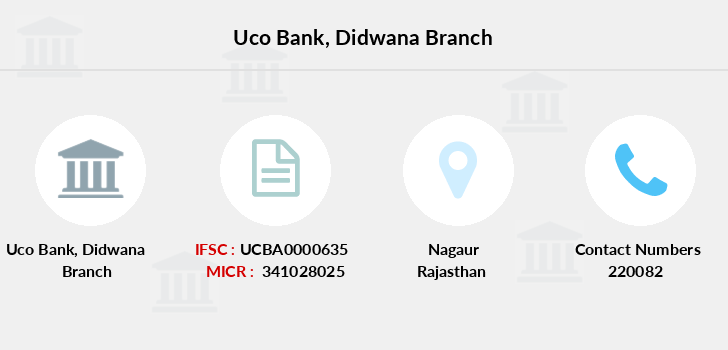 Uco-bank Didwana branch