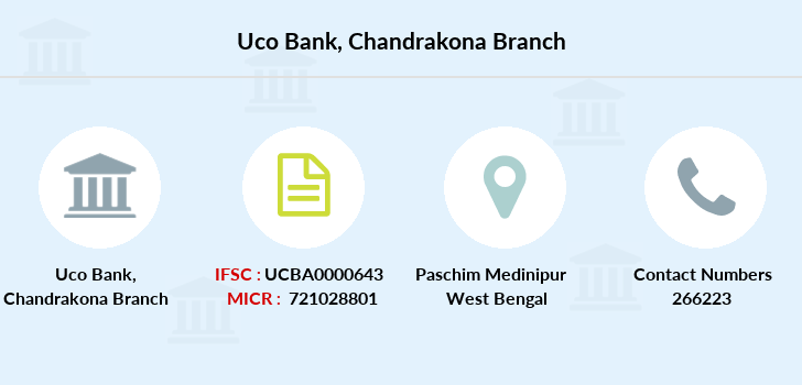 Uco-bank Chandrakona branch