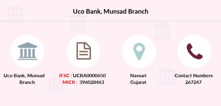Uco-bank Munsad branch
