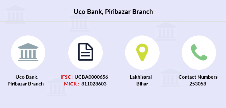 Uco-bank Piribazar branch