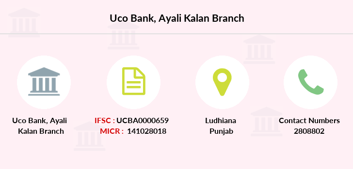 Uco-bank Ayali-kalan branch
