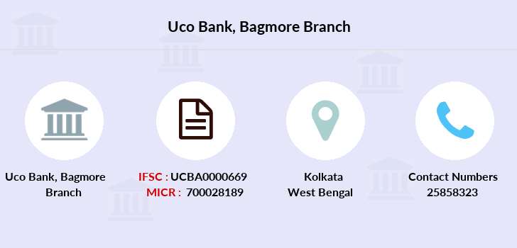 Uco-bank Bagmore branch