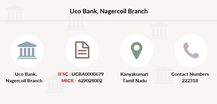 Uco-bank Nagercoil branch