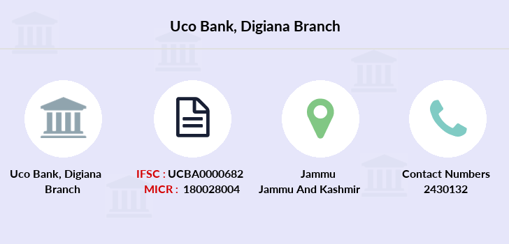 Uco-bank Digiana branch