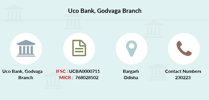 Uco-bank Godvaga branch