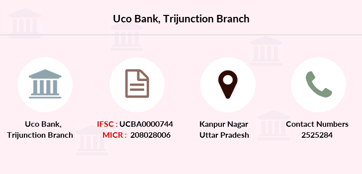 Uco-bank Trijunction branch