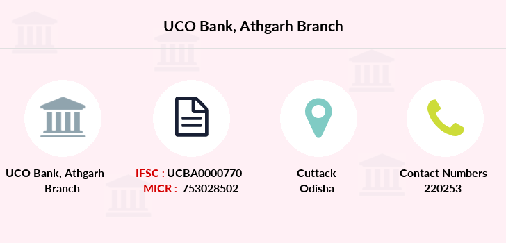 Uco-bank Athgarh branch