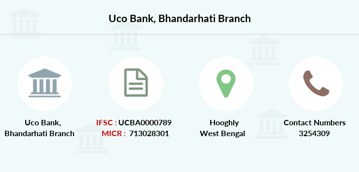 Uco-bank Bhandarhati branch