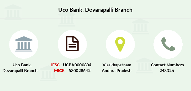Uco-bank Devarapalli branch