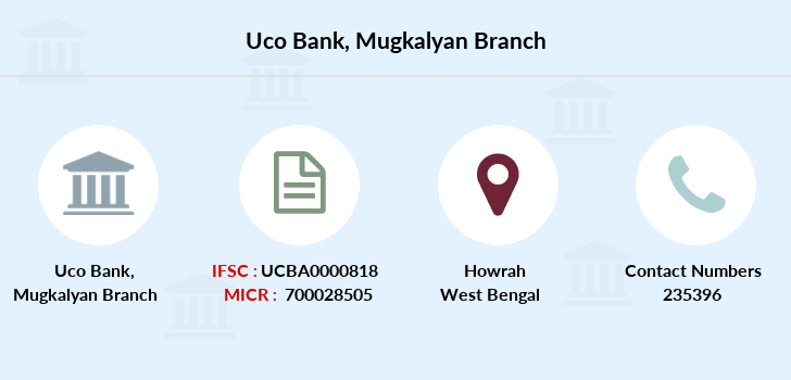 Uco-bank Mugkalyan branch