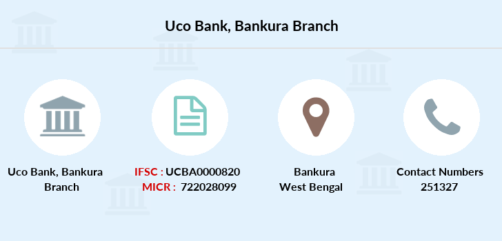 Uco-bank Bankura branch