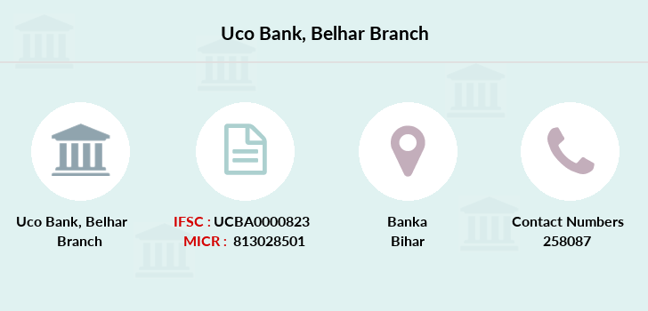 Uco-bank Belhar branch