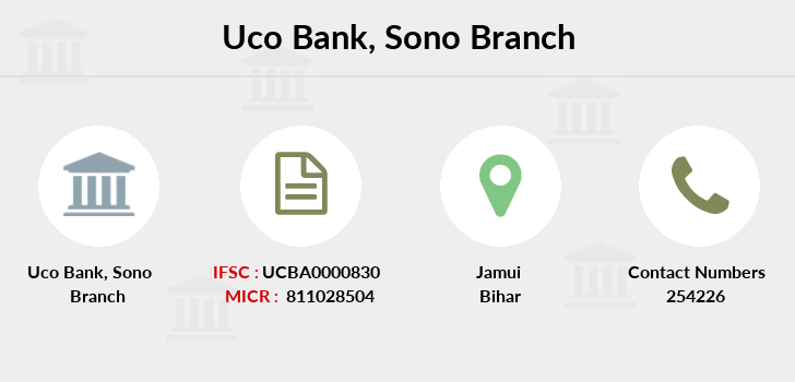 Uco-bank Sono branch