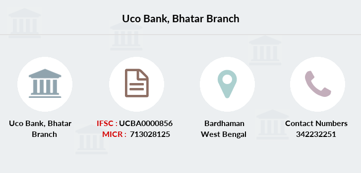 Uco-bank Bhatar branch