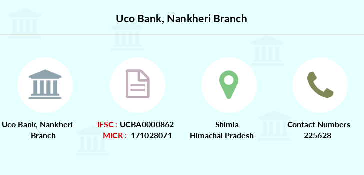Uco-bank Nankheri branch