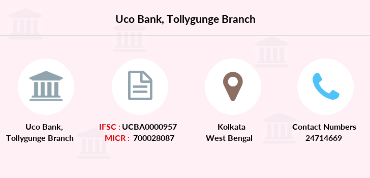 Uco-bank Tollygunge branch