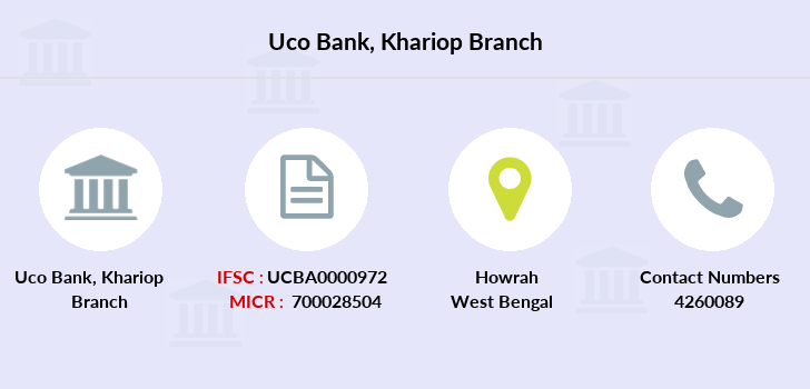 Uco-bank Khariop branch