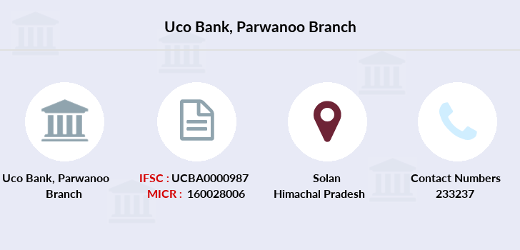 Uco-bank Parwanoo branch