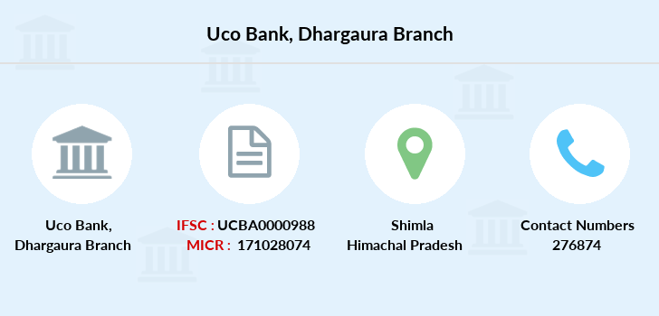 Uco-bank Dhargaura branch