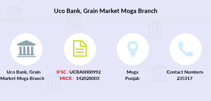 Uco-bank Grain-market-moga branch
