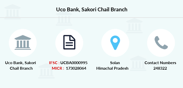 Uco-bank Sakori-chail branch