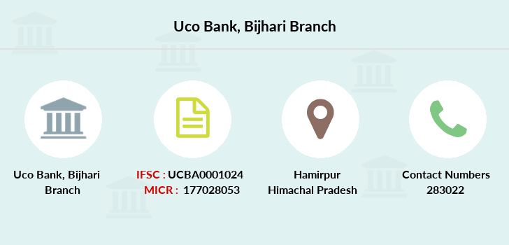 Uco-bank Bijhari branch