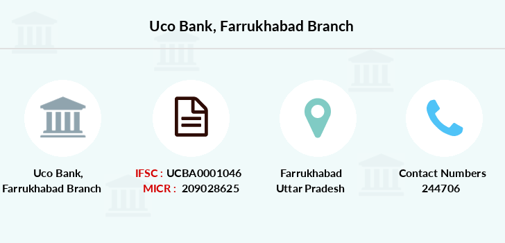 Uco-bank Farrukhabad branch