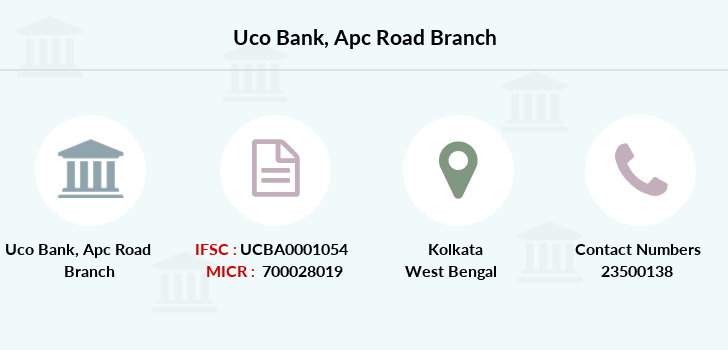 Uco-bank Apc-road branch