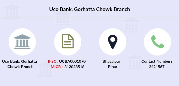 Uco-bank Gorhatta-chowk branch