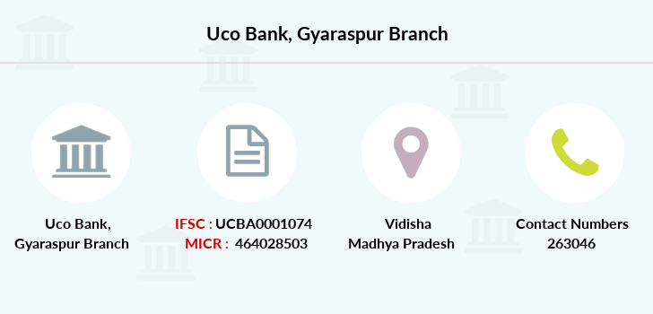 Uco-bank Gyaraspur branch