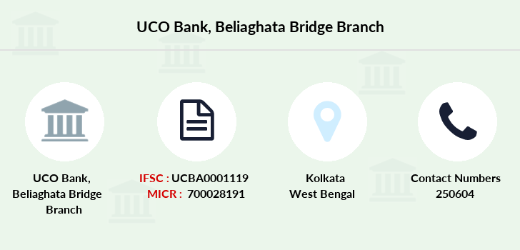 Uco-bank Beliaghata-bridge branch
