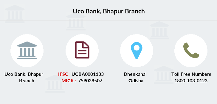 Uco-bank Bhapur branch