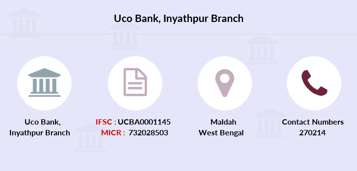 Uco-bank Inyathpur branch
