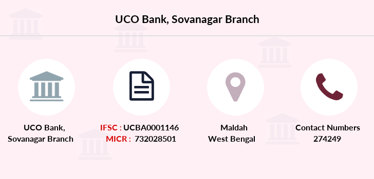 Uco-bank Sovanagar branch
